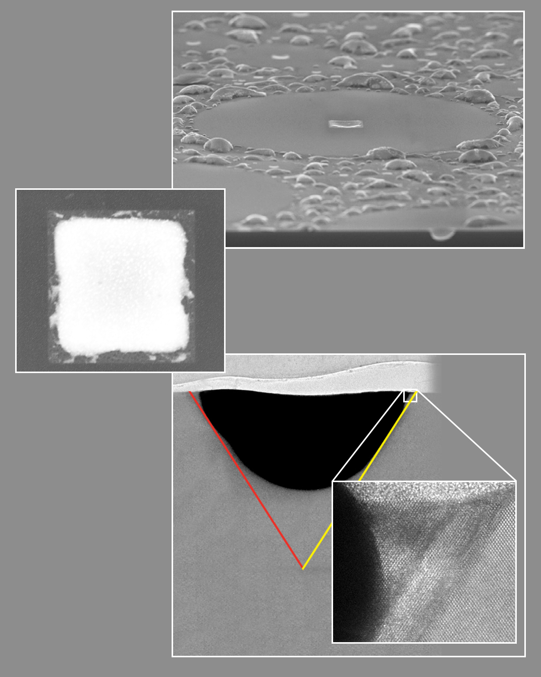 Eutectic alloy debris surrounds a circular denuded zone it once filled (top). The original source of the eutectic (center) is marked by a perfect outer square of silicon and an irregular inner square of gold, alloy components now separated after cooling. A side view reveals the structure beneath the square, a pyramid whose sides lie along the low-energy planes of the silicon substrate. While the gold (dark gray) has retreated upon separation, a layer of regrown silicon is visible in the high-resolution inset image (made with a transmission electron microscope), which precisely follows the crystal planes of the substrate at far right.