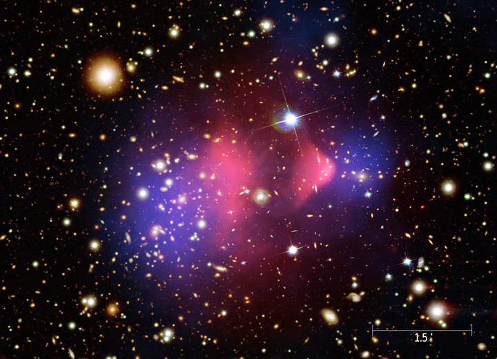 The Bullet Cluster of galaxies is shown in visible light, x-ray emission (pink), and the calculated distribution of invisible dark matter (blue). Dark matter can be measured on the cosmic scale by its gravitational effects, but no one knows what it is. WIMPs, weakly interacting massive particles, are the leading candidate. (Images NASA and Chandra X-Ray Observatory)