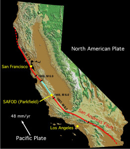 The notorious San Andreas Fault runs virtually the entire length of California