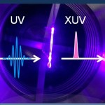 Berkeley Lab researchers have developed a way to produce  high-repetition-rate XUV light for obtaining rapid, sharp images of a material's electronic structure.